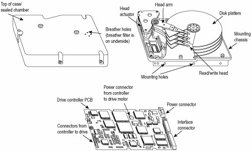 external hard drive circuit board