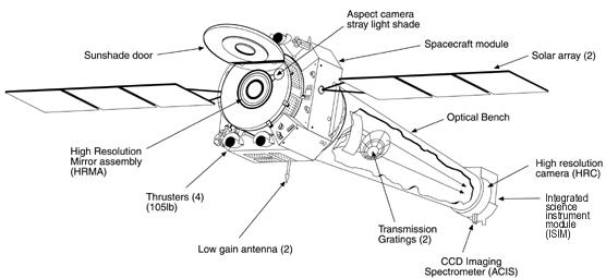 how a telescope works diagram