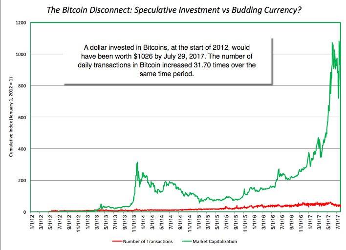 Bitcoin may just be a \u0027dangerous pricing game,\u0027 says Aswath Damodaran