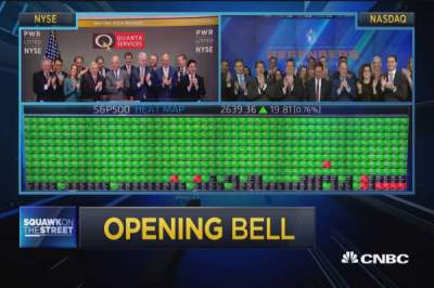 Opening Bell, February 12, 2018