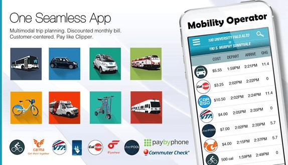 Movilidad como Servicio