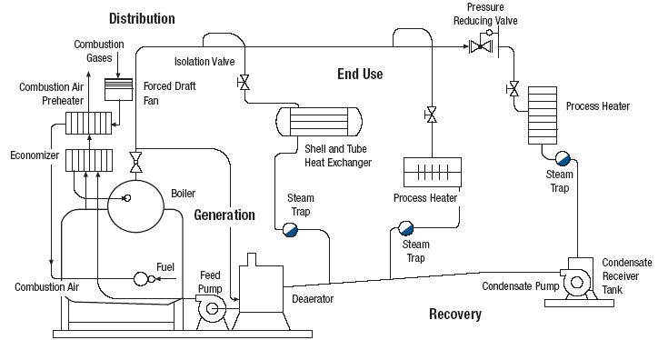 Water Heater Piping Diagram Free Download Wiring Diagram Schematic