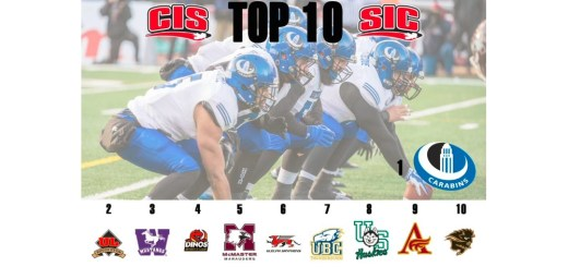 CIS top 10-opening week 2015