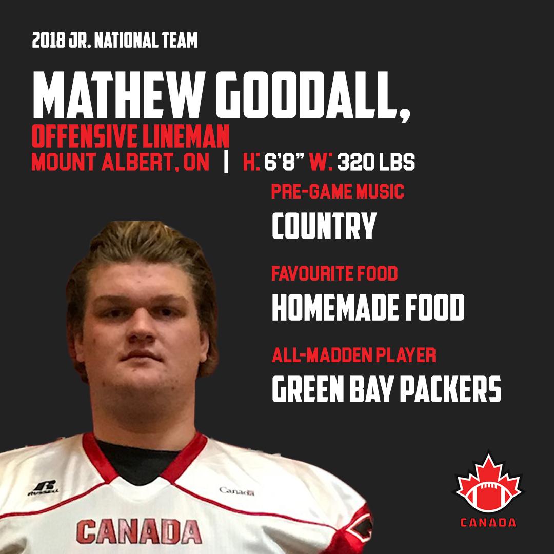 Mathew Goodall