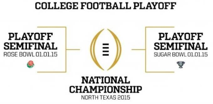 cfb playoff committee college football now