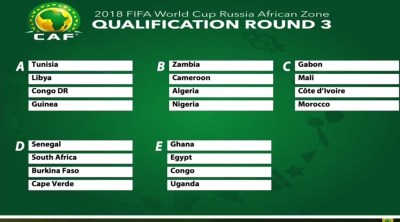 Road to Russia draw - Africa
