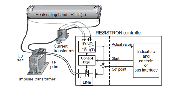 heat seal 625a wiring diagram