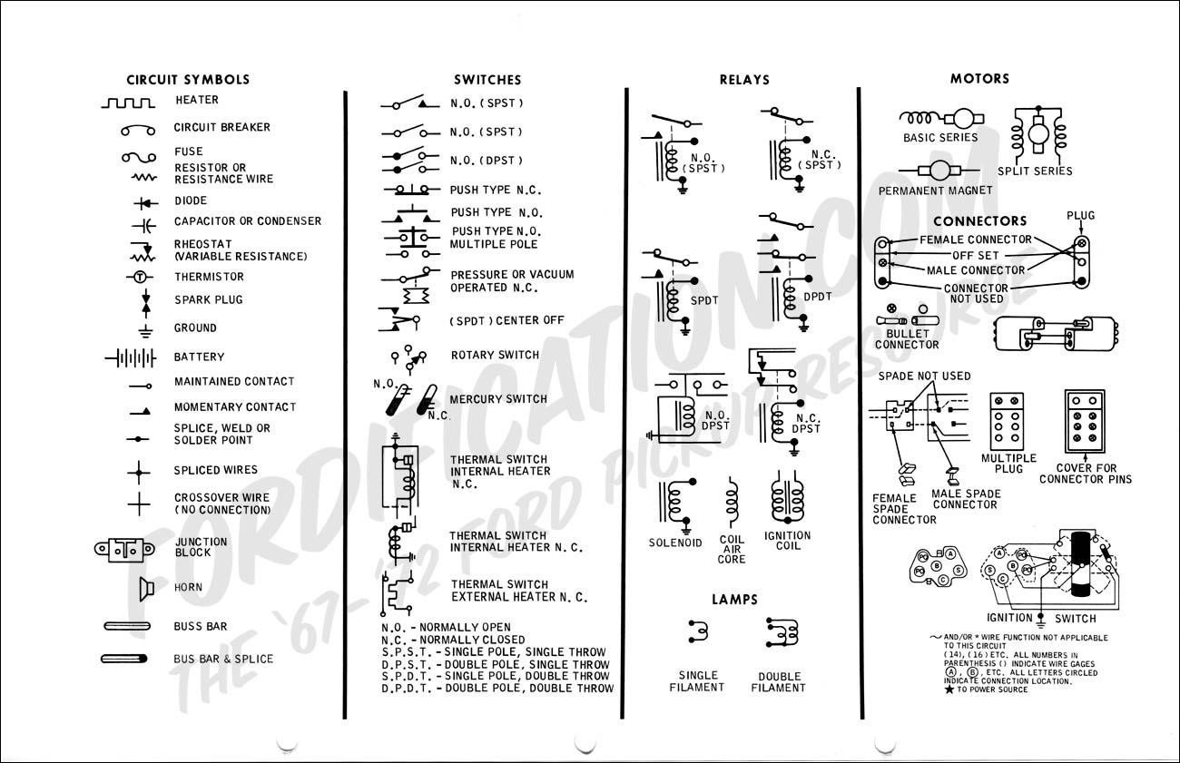 Wire Symbol Circuit Ford Wiring Schematic Symbols Wiring Diagram