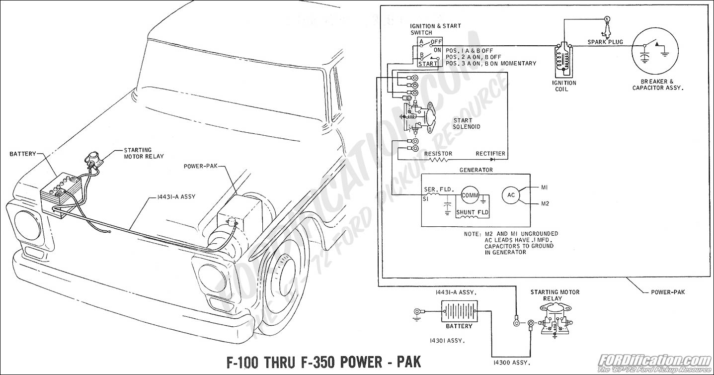 1968 ford f 250 engine bedradings schema