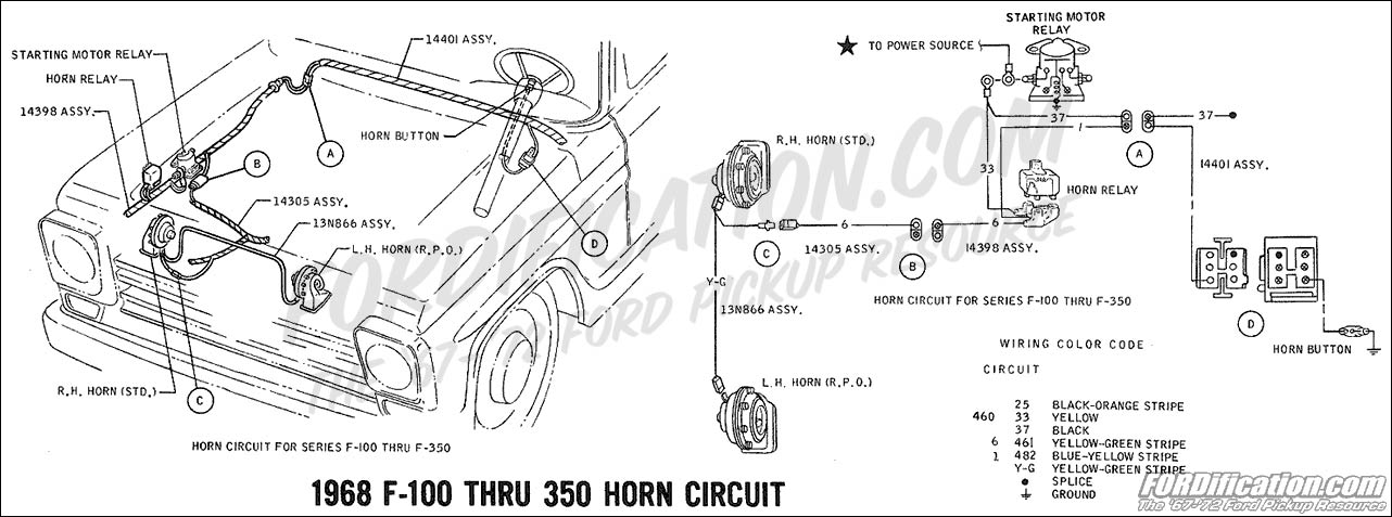 1999 ford f350 horn wiring diagram