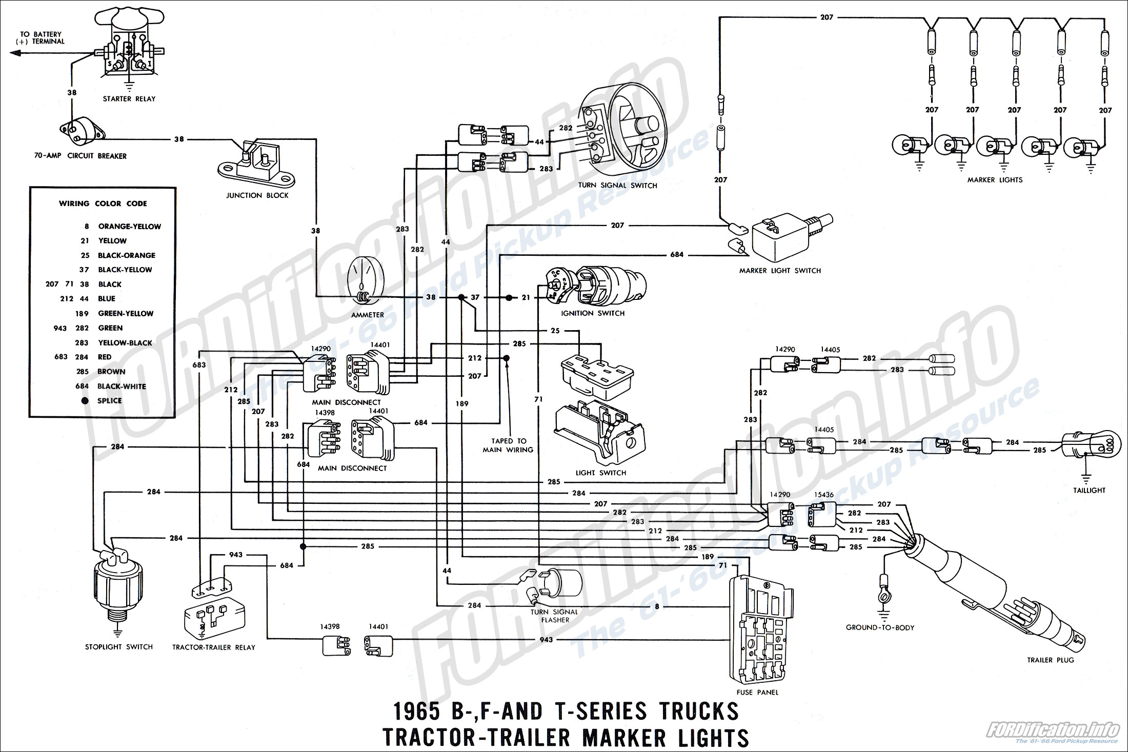 1965 ford truck wiring diagrams fordification info