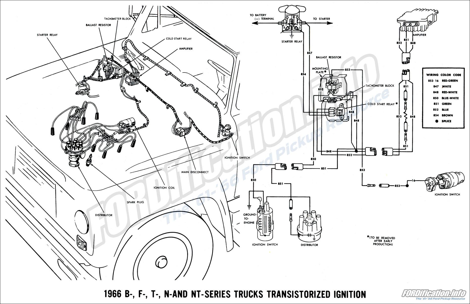 car engine wiring diagrams