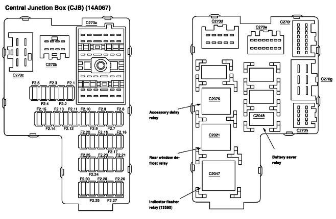 fuse panel diagram for 2004 ford explorer xlt