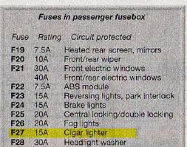 We\u0027re fuse for ford ka street car for cigarette lighter? Ford