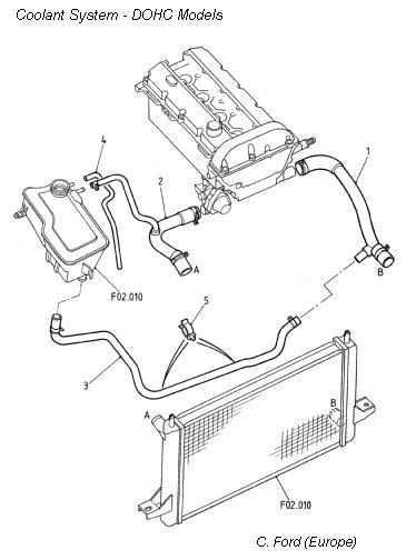 engine coolant system