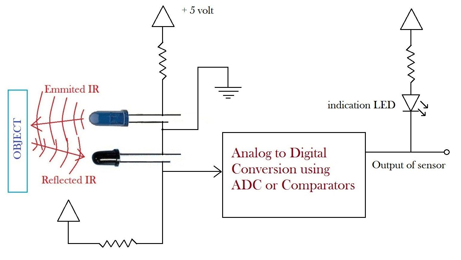 ir photodiode circuit