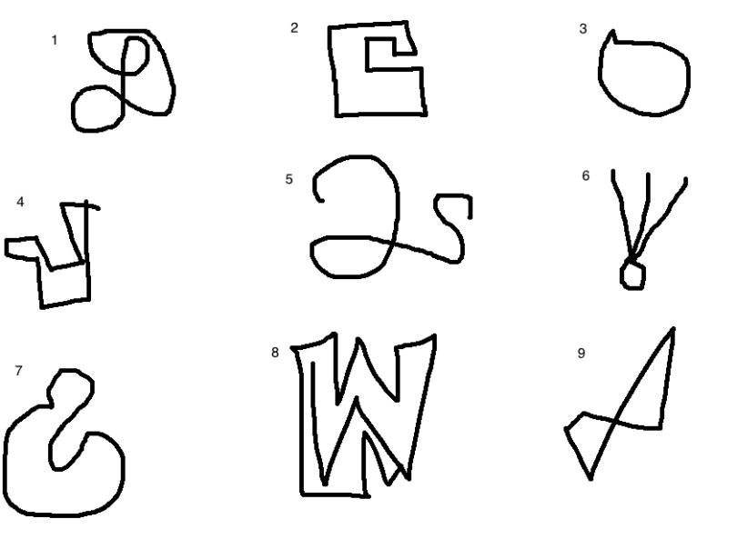 intuitive symbols