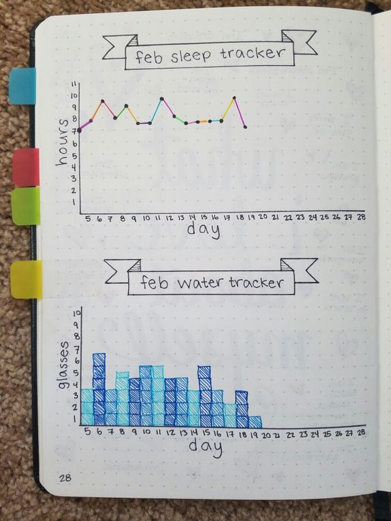 Bullet Journal Ideas - Track your data \u2022 ForeverGoodLife