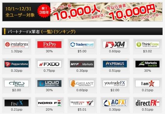 FinalCashBack 10,000円プレゼントキャンペーンに当選しました!