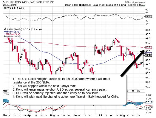 The_Next_U.S_Dollar_short