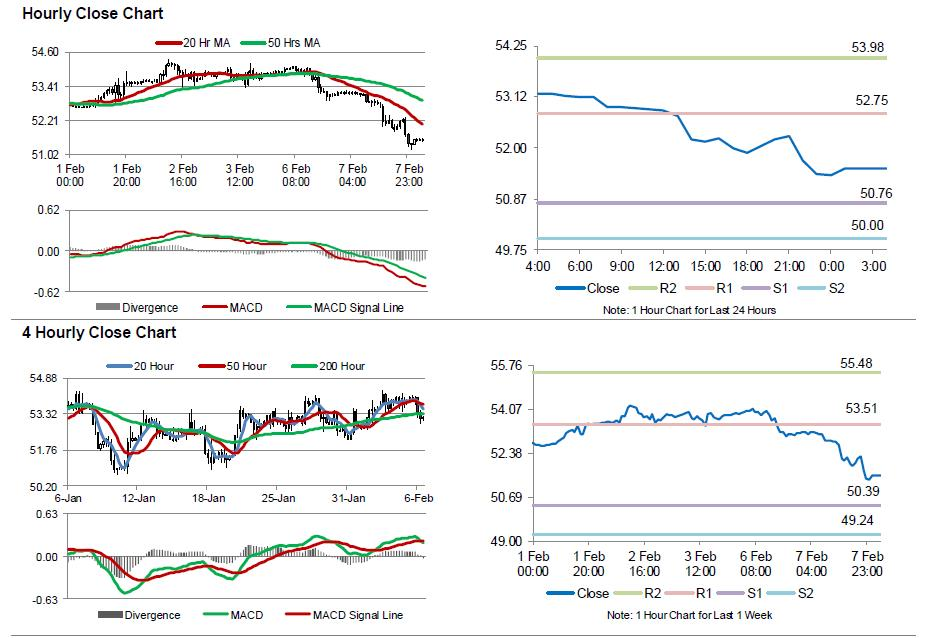Tag  forex - Page No38 « Trading Binary Options - 1 Deal - 60 sec