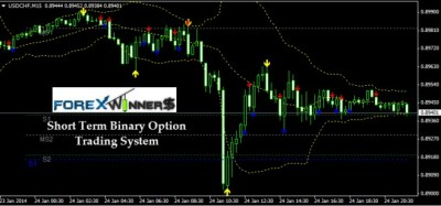 Short-Term-Binary-Option-Trading-System-660x310.jpg