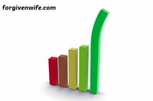 measuring_growth