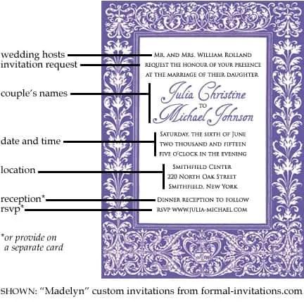 Wedding Invitation Wording and Etiquette - Formal-Invitations - posh invitation wording