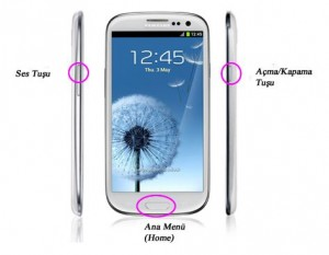 samsung-s3-Neo -format-atma