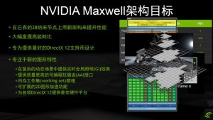 NVIDIA-DirectX-12-Maxwell-GPU-FH