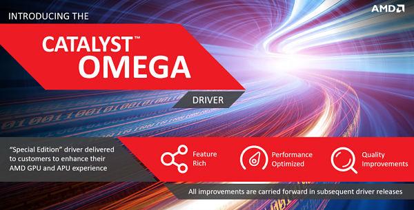 AMD Catalyst Omega 2015