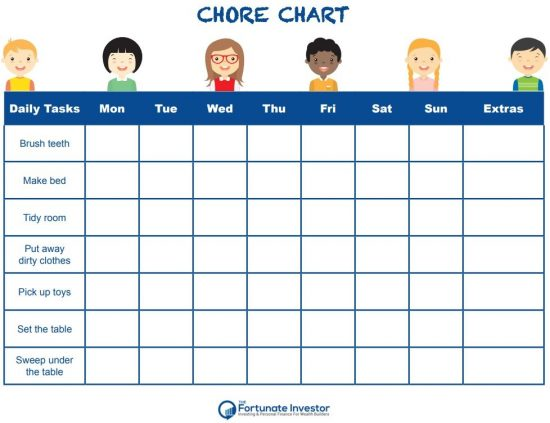Teaching Children About Money Free Printable Chore Charts - The - sample chore chart