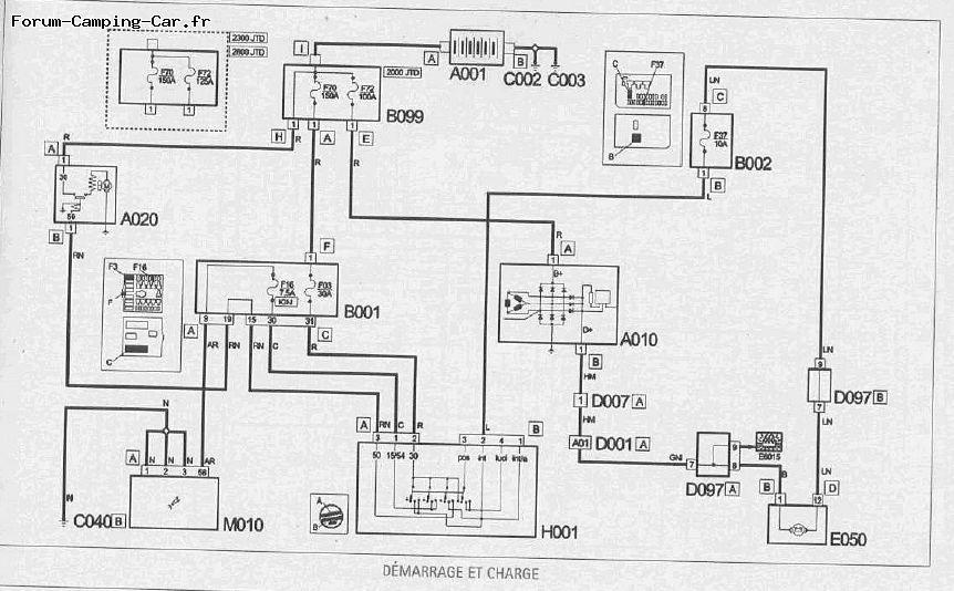 schema moteur fiat ducato 130 multijet