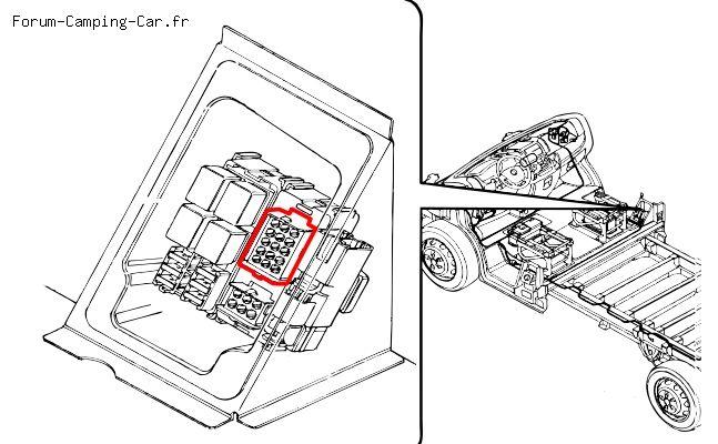 fiat schema cablage moteur lave