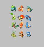 All Starter Pokemon Names
