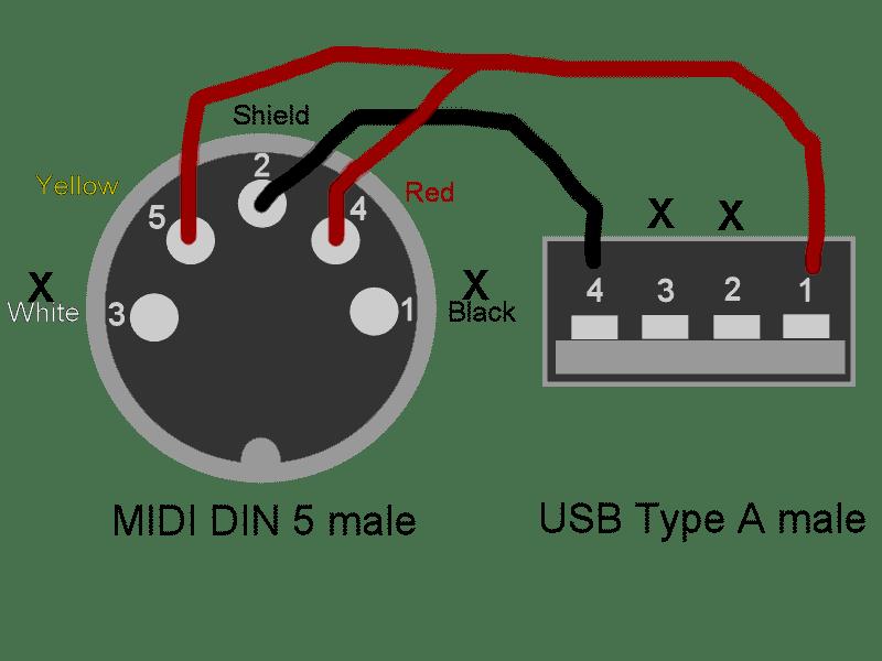 midi to usb wiring diagram