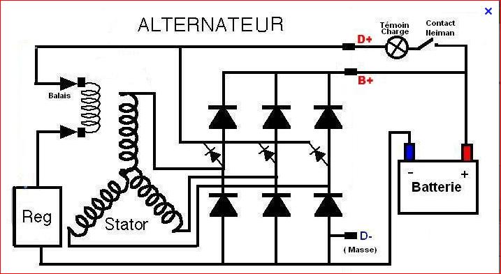genesis motor schema cablage electrique sur