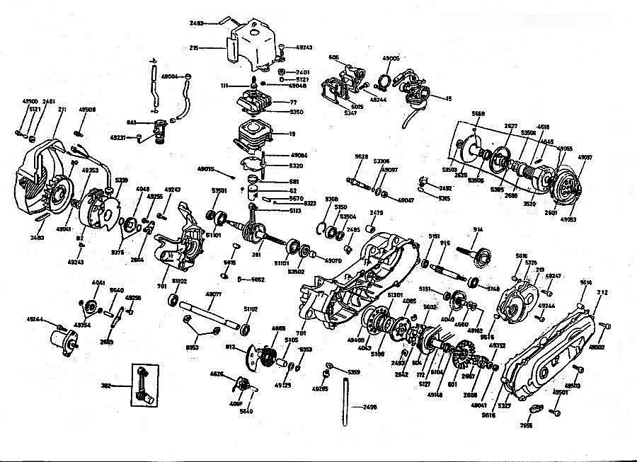 vertical Schema moteur