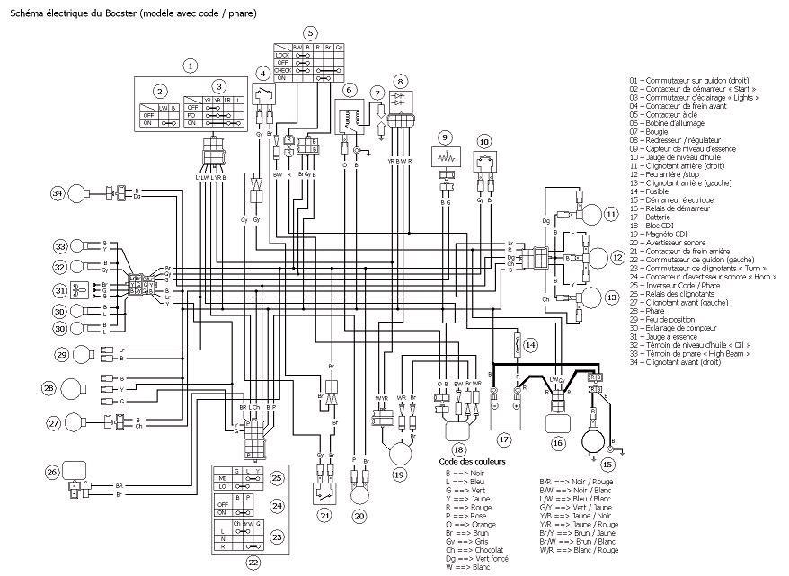 2007 kymco 150 schema cablage