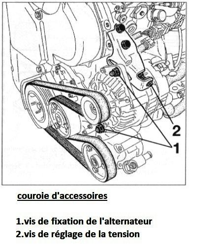 schema moteur opel astra g