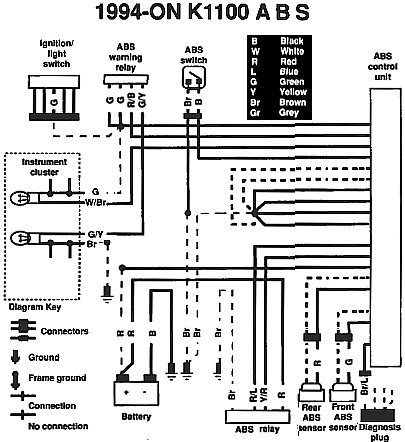 BMW K1100lt Fuse Box Electrical Schematic Diagrams