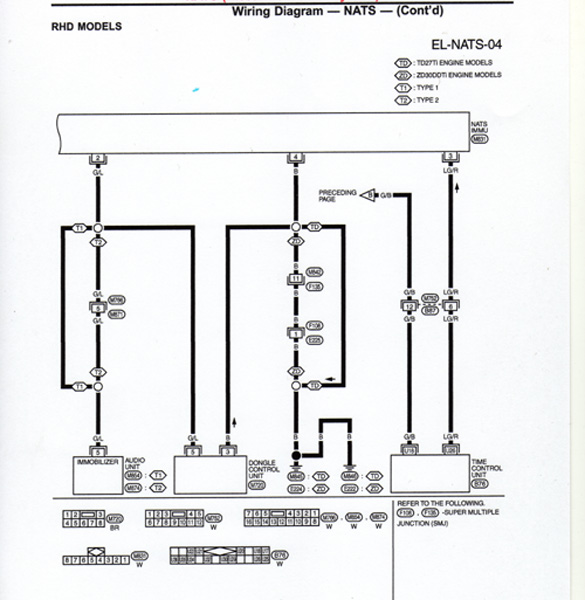 nissan micra ignition wiring diagram