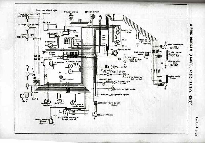 case tractor wiring diagram detailed schematics diagram rh highcliffemedicalcentre com 530 Case Tractor Wiring Diagram 3-Way Switch Wiring Diagram