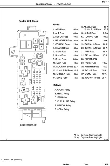 2005 toyota sequoia fuse diagram