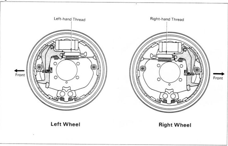 hand brake diagram 1990 chevy silverado