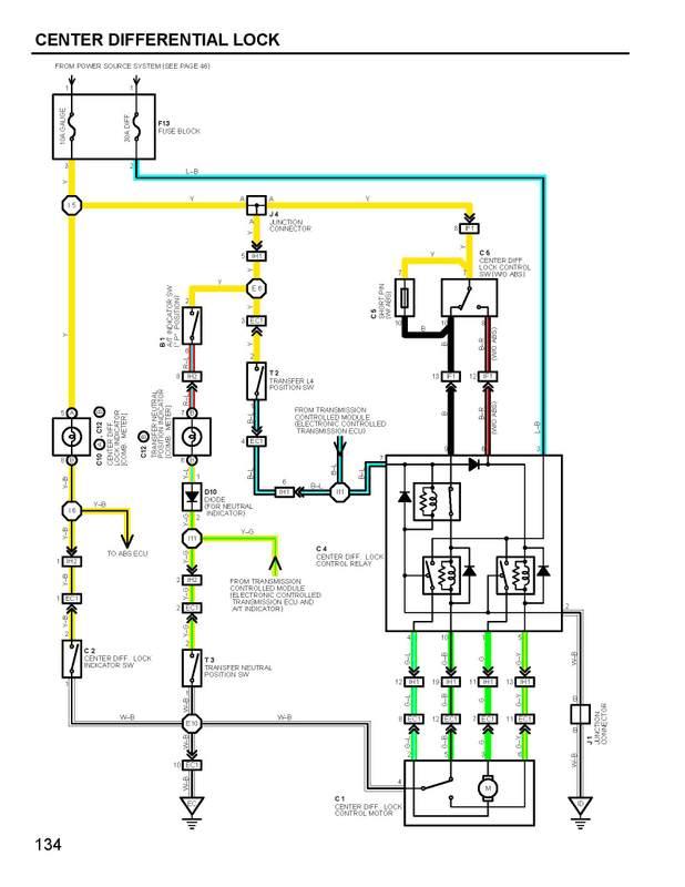 100 series landcruiser wiring diagram auto electrical wiring diagram rh wiring diagram edu fr arctic personal loans co uk