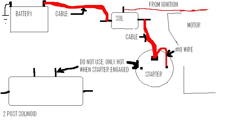 turbo 400 kickdown wiring diagram