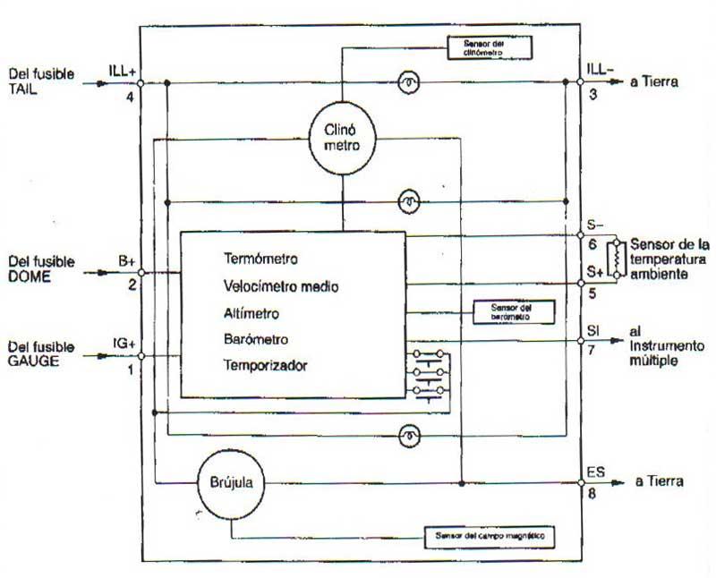 inclinometer wiring diagram