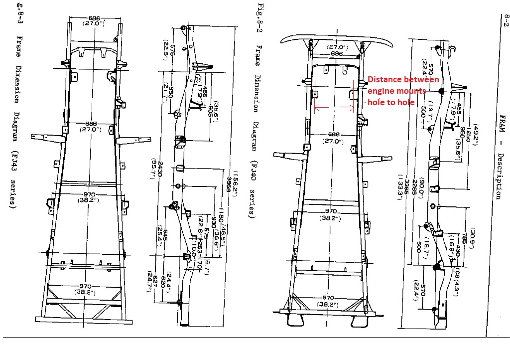 1974 series 3 land rover wiring diagram