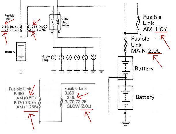 f150 alternator fusible link wiring diagram
